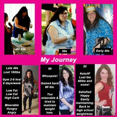low carb weight loss before and after success story. Meal Plans To Lose Weight, Lose Weight In A Month, Lose Fat Fast, Lose Belly Fat, Adkins Diet Recipes, Ground Beef Keto Recipes, Weight Loss Before, Slim Body, Keto Diet For Beginners