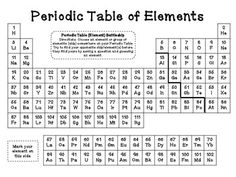 Notebook periodic table chart notebook pad100 sheets periodic periodic table battleship urtaz Image collections