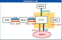 """The NISA, is going to be introduced from January 2014 the """"small investment tax-free system"""". It can be a process to five a lot of many years tax-free for up to the capital gains or dividends to target new purchases minutes to a optimum of one million yen annually. http://xn--nisa-on9f253ciieexjg70de18ar1er30bysc.net/"""