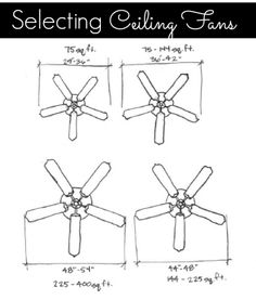 1000 images about family room ceiling fans on pinterest for Ceiling fan size for room