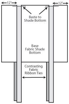 one person's guide to patterning/measuring - Tie Up Shades Tie Up Valance, Tie Up Curtains, Curtains With Blinds, Valances, Tie Up Shades, Fabric Shades, Curtain Patterns, Curtain Designs, Make A Tie