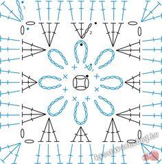 Trendy ideas for crochet granny square poncho pattern color combos Motifs Granny Square, Granny Square Poncho, Granny Square Crochet Pattern, Crochet Diagram, Crochet Chart, Crochet Squares, Crochet Granny, Crochet Motif, Crochet Stitches