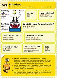 Learn Korean: Birthdays ~<:)