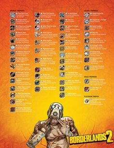 Borderlands 2 - Trophies/Achievements