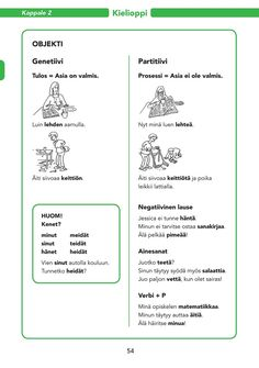 Finnish Grammar, Finnish Language, Learn Finnish, Second Language, Homeschool, Study, Teaching, Education, Words