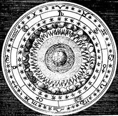 The All-Wise Doorkeeper, Musaeum Hermeticum, 1677.