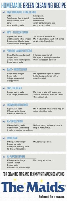 """Dreary hardwood floors, sticky vinyl, """"unknown substance"""" in the kitchen? Use our DIY cleaning recipe survival guide for some green cleaning."""
