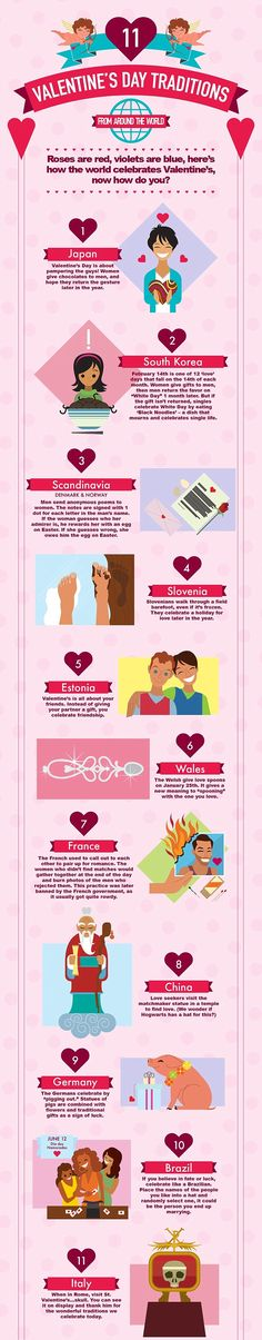 Infographic reveals Valentine's Day traditions from around the world | Daily Mail Online