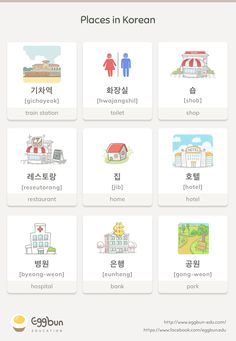 Travel phrases in Chinese - Asking for directions – Story of Eggbun Education – Medium Korean Words Learning, Korean Language Learning, Spanish Language, Japanese Language, Learn Chinese Language, Italian Language, German Language, French Language, Chinese Lessons