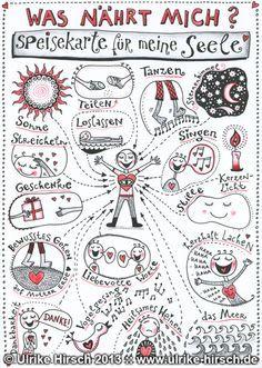 Was nährt mich? Illustration von Ulrike Hirsch Speisekarte für die Seele