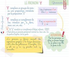 Parle en français!: Le pronom Y
