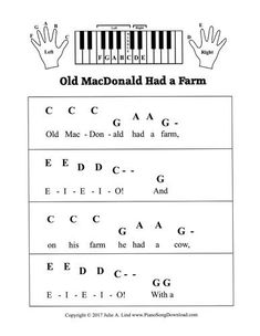 Old MacDonald Had a Farm Pre Staff, great piano piece for preschoolers and beginning piano students. Old MacDonald Had a Farm Pre Staff, great piano piece for preschoolers and beginning piano students. Piano Songs For Beginners, Beginner Piano Music, Easy Piano Songs, Easy Piano Sheet Music, Piano Lessons For Beginners, Music Sheets, Piano Music For Kids, Piano Music With Letters, Piano Lessons For Kids