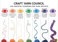 Crochet Chart, Crochet Basics, Crochet For Beginners, Crochet Stitches, Knit Crochet, Crochet Patterns, Crochet Ideas, Knitting Patterns, Beginner Crochet