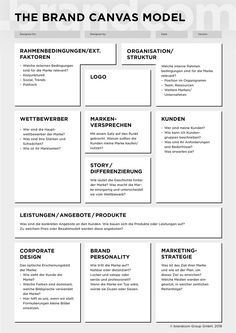 brandcanvas Business Model, Strategy Business, Brand Management, Project Management, Business Canvas, Branding Process, Grilling Gifts, User Experience Design, Business Education
