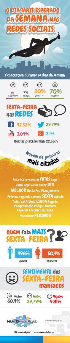 infografico-sexta-youpix