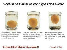 Uso de ovos