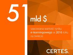51 mld $ to szacowana wartość rynku e-learning w 2016 roku