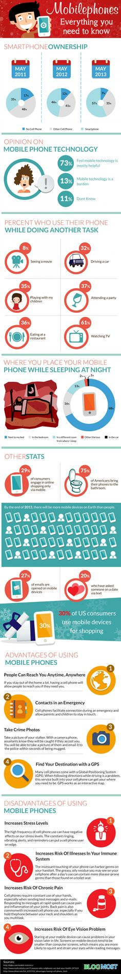 Advantages & Disadvantages of Mobile Phones