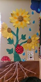Miss Wulff's World--Display for a unit on plants