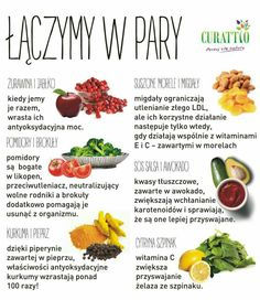 Łączymy w pary Healthy Juices, Healthy Tips, Healthy Eating, Healthy Recipes, Mindful Eating, Food Facts, Nutrition Tips, Health Diet, Superfood