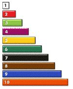 Cuisinaire Rods activities - lots of dead links, but a few are good.