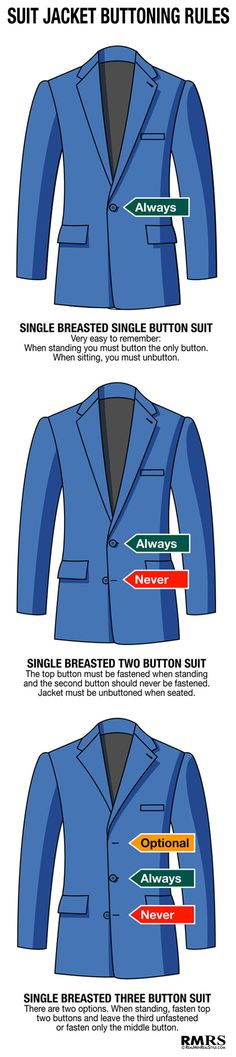 Is the right way to button a jacket?