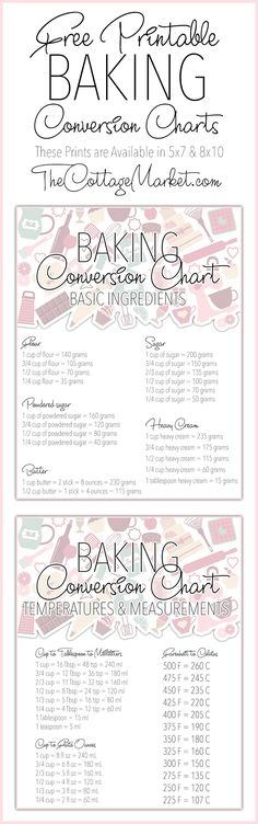 Well it's BAKING SEASON…so we thought we would put together a cute set of Free Printable Baking Conversion Charts in 2 different sizes…5X7 and 8X10. So if you are from the US like I am and you pick up a cookbook or a recipe on line and you need some handy conversions it will be …