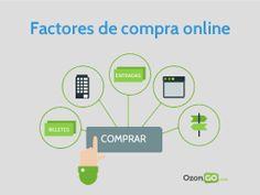 ¿Por qué la gente compra online? 10 claves para vender vía @OZONGO.com