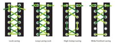 Different ways to lace your running shoes (for wide feet, ankle stability, or heel slippage) from Sierra Trading Post