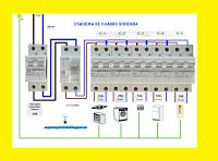 Esquemas eléctricos: Esquema cuadro vivienda Basic Electrical Wiring, Electrical Diagram, Electrical Engineering, Distribution Board, Electrical Installation, Diy Tools, Solar Energy, Wire, Technology