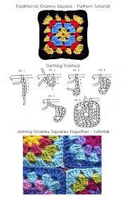 Needlecrafts - Crochet - Granny Chic, Not Granny Square                Image |   Clint Eastwood modelling       When I first saw this im...