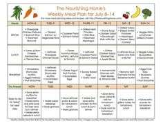 FREE healthy whole food meal plan featuring some easy and scrumptious recipes perfect for Cooking with Kids!