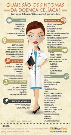 Sintomas de Doença celíaca - Vida Sem Glúten