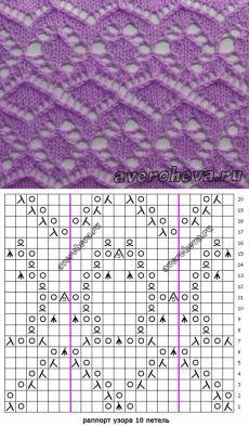 patrón de radios 601   patrón de tejer con agujas directorio