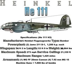 WARBIRDSHIRTS.COM presents WWII T-Shirts, Polos, and Caps, Fighters, Bombers, Recon, Attack, World War Two. The He 111
