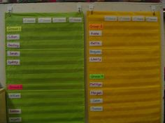 I like this idea of grouping the names with their reading groups... Makes it much easier, visually.