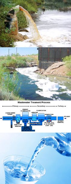 Sewage Treatment Plant : Process of cleaning waste water to pure water