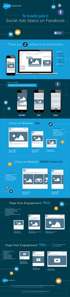 A Quick Guide to Facebook Social Ad Specs [Infographic], via @HubSpot