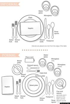 Informal & Formal place settings :: How to Set a Dining Table w/ Girl - Lisa M. Smith - Interior Design Factory, Ltd. Proper way to set a table. Dresser La Table, Dining Etiquette, Etiquette Dinner, Table Setting Etiquette, Etiquette And Manners, Wedding Etiquette, Red Plates, Paper Plates, Dessert Spoons