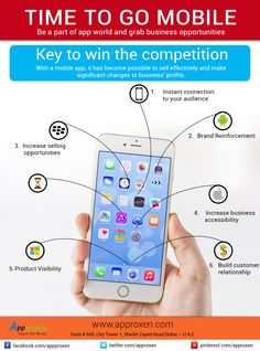 With rapid growth in mobile device usage, it is extremely beneficial to go mobile in order to sell effectively. Develop a mobile app for your business and stay ahead of the competition.