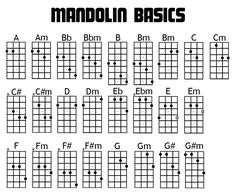 Four String, Bass Guitar, Charts, Fretboard Diagrams