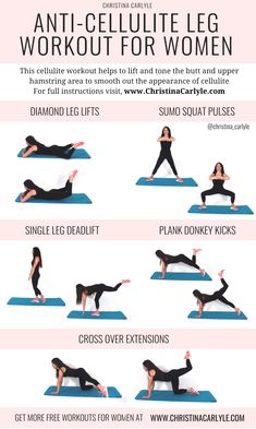 A quick and easy Workout for Cellulite that targets the Butt and upper back of the Legs to improve the appearance of cellulite from Christina Carlyle. Thigh Cellulite, What Is Cellulite, Cellulite Wrap, Cellulite Exercises, Cellulite Remedies, Reduce Cellulite, Anti Cellulite, Cellulite Workout, Glute Exercises