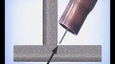 Examples Of Good And Bad Stick Welds Tips Amp Tricks