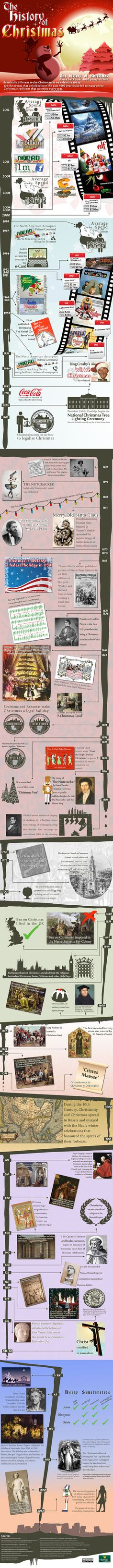 The history of Christmas | #christmas #infographics repinned by @Piktochart http://piktochart.com/12-christmas-infographics/