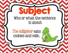SUBJECT AND PREDICATE INTRODUCTION POSTERS - TeachersPayTeachers.com