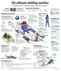 US two-man bobsled