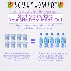 Start Moisturizing your skin from inside out