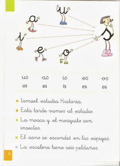 Album, App, Signs, School, Spanish, Google, Blog, Toddler Preschool, Kids