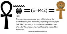 egyptian symbolism if the creation process | Boldly, I am saying that the Ankh in Mdu Ntry Hieroglyphics may be a ...