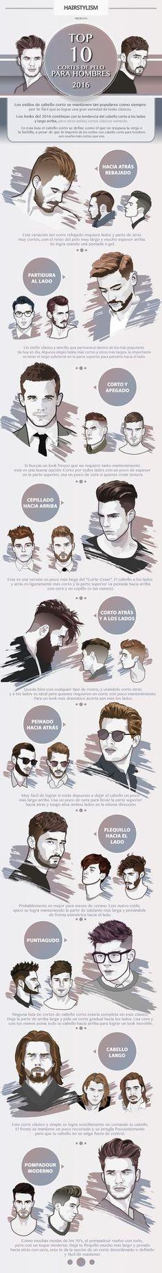 Mejores 111 imágenes de Moda barba en Pinterest | Bigote, Cortes de ...